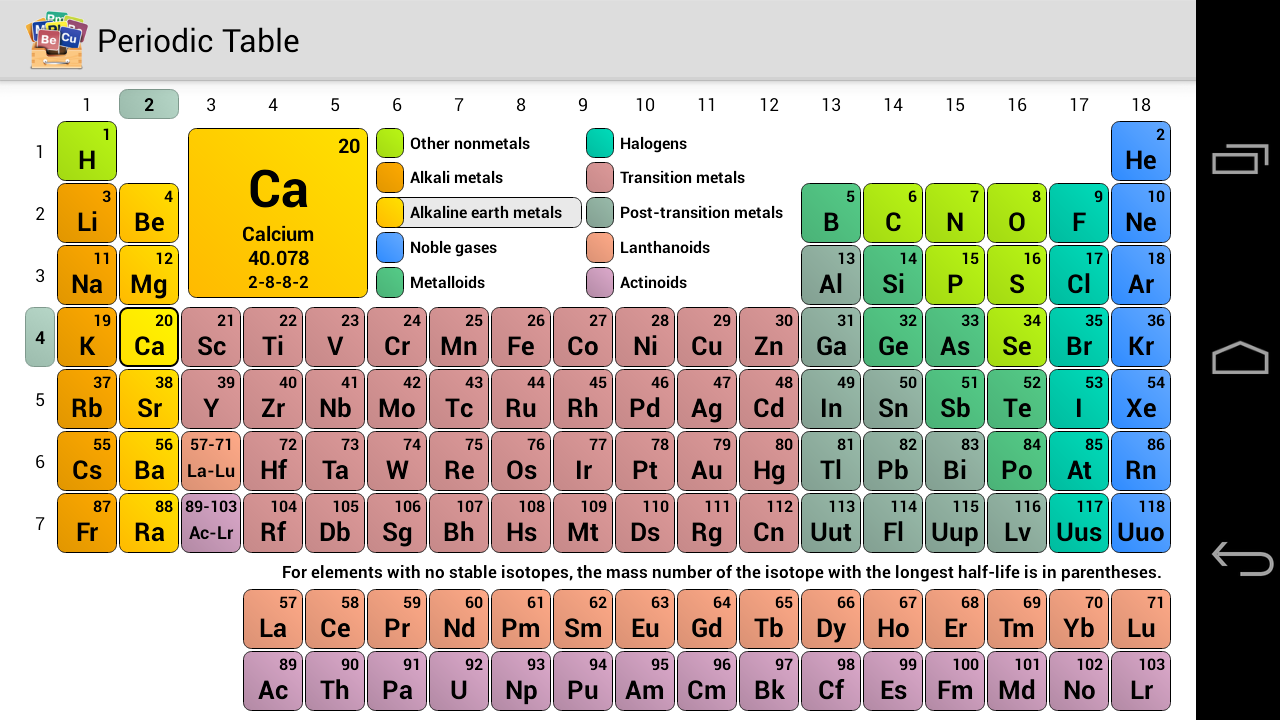 8th grade my site periodic table color coded gamestrikefo Gallery